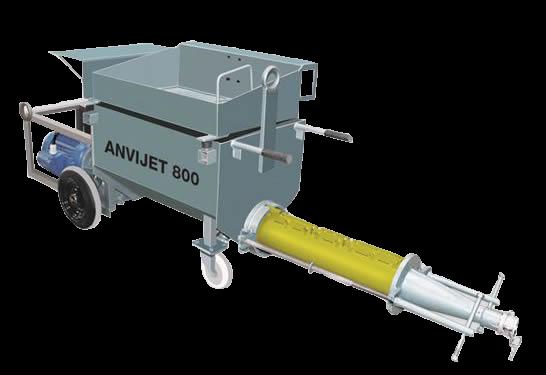 ANVIJET 800